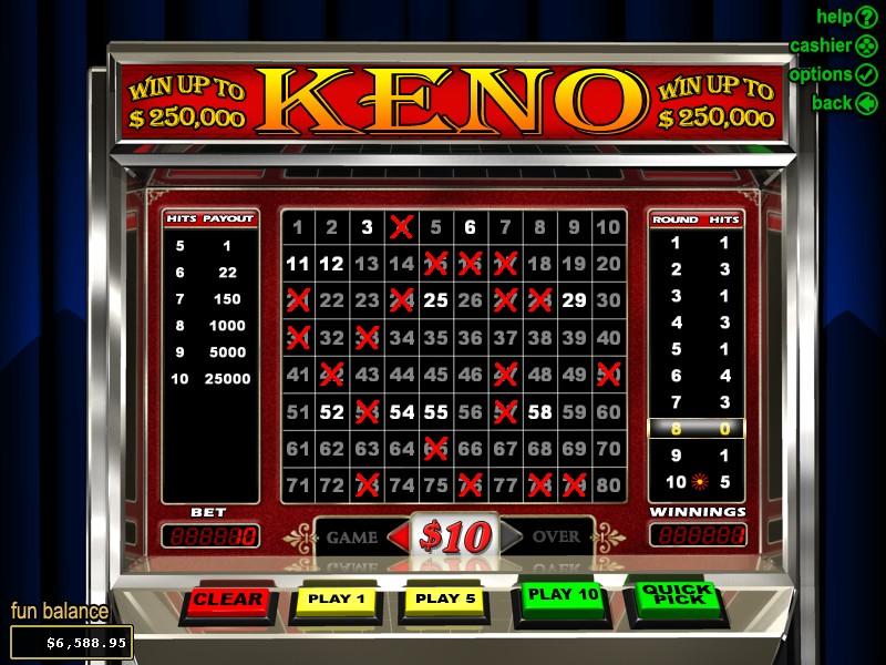 online casino roulette strategy pharaoh s
